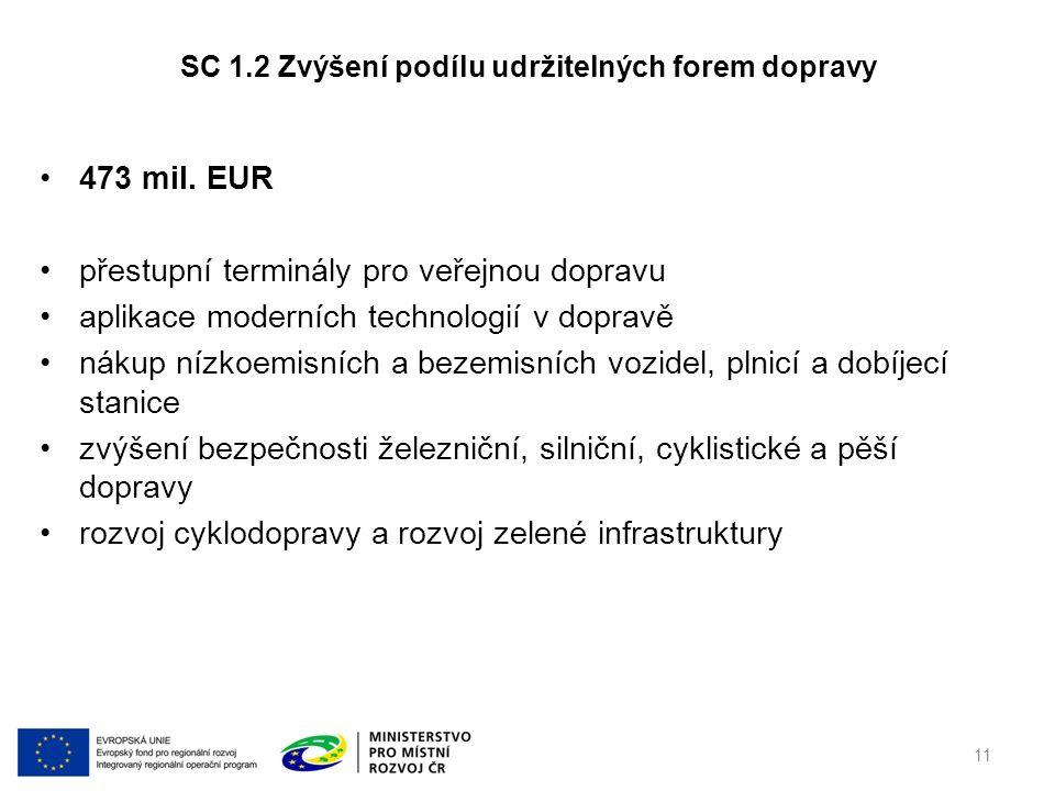 473 mil. EUR přestupní terminály pro veřejnou dopravu aplikace moderních technologií v dopravě nákup nízkoemisních a bezemisních vozidel, plnicí a dob