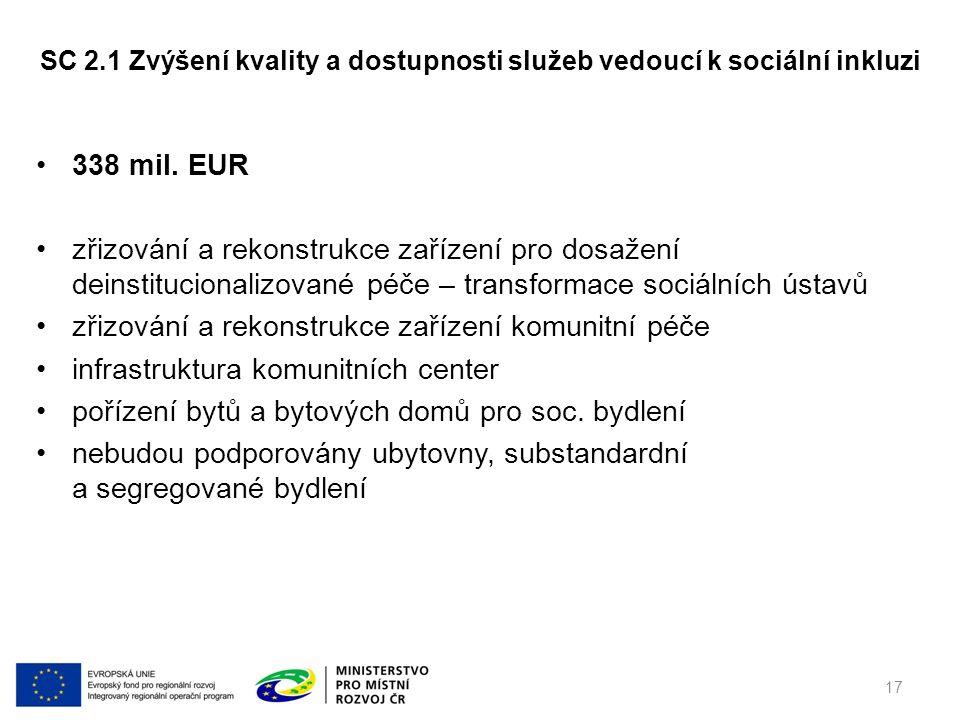 338 mil. EUR zřizování a rekonstrukce zařízení pro dosažení deinstitucionalizované péče – transformace sociálních ústavů zřizování a rekonstrukce zaří