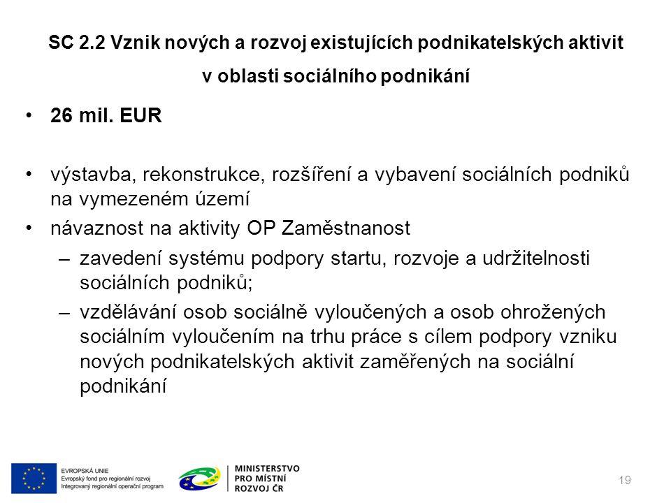 26 mil. EUR výstavba, rekonstrukce, rozšíření a vybavení sociálních podniků na vymezeném území návaznost na aktivity OP Zaměstnanost –zavedení systému