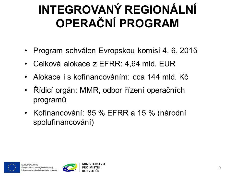 INTEGROVANÝ REGIONÁLNÍ OPERAČNÍ PROGRAM Program schválen Evropskou komisí 4. 6. 2015 Celková alokace z EFRR: 4,64 mld. EUR Alokace i s kofinancováním:
