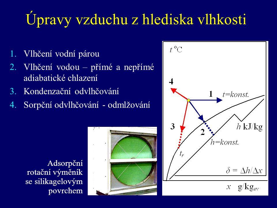 Úpravy vzduchu z hlediska vlhkosti 1.Vlhčení vodní párou 2.Vlhčení vodou – přímé a nepřímé adiabatické chlazení 3.Kondenzační odvlhčování 4.Sorpční odvlhčování - odmlžování Adsorpční rotační výměník se silikagelovým povrchem