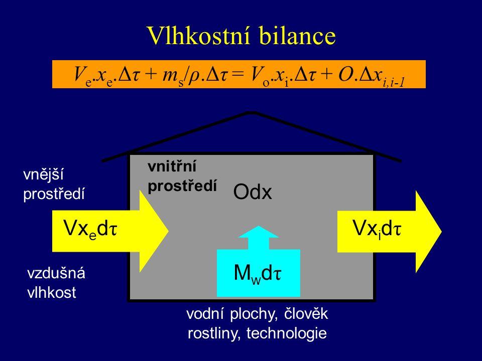 V e, V o … objemové průtoky přiváděného vnějšího a odváděného vzduchu (m 3 s -1 ) x e, x i … měrná vlhkost přiváděného vnějšího a vnitřního (odváděného) vzduchu (g.kg -1 ) m s … hmotnostní tok vodní páry (g.s -1 ) dτ, dx, Δτ, Δx i,i-1 … časový interval, elementární změna měrné vlhkosti (v čase) O … objem místností (m 3 ) V e.x e.Δτ + m s /ρ.Δτ = V o.x i.Δτ + O.Δx i,i-1 Vlhkostní bilance Při trvalém větrání