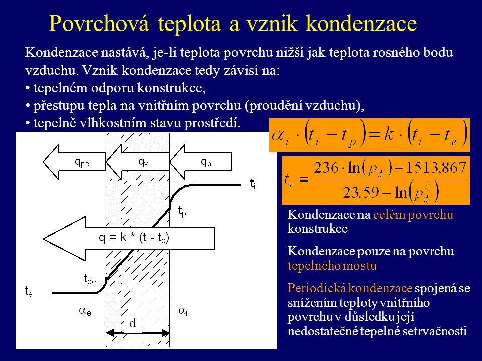 Stanovení rosného bodu ti = 22°C, RV = 80%, tr = 17,4°C povrchová teplota zkondenzovaná voda stav vzduchu t r > 0