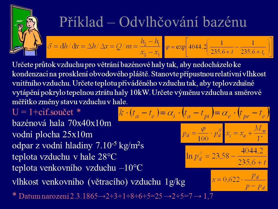 Příště – Hodnocení tepelně vlhkostního mikroklimatu