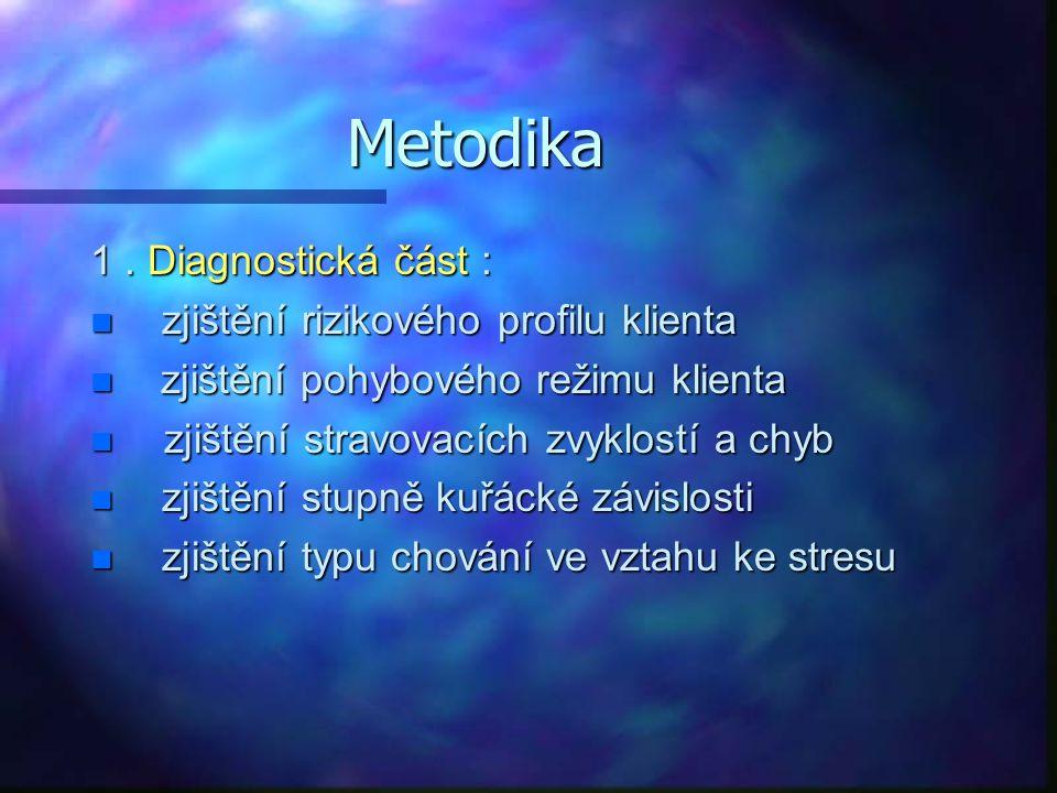 Metodika 1.