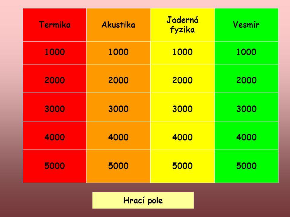 Termika 1000 Jednotkou teploty není: Hrací pole a) °C b) K c) MJ