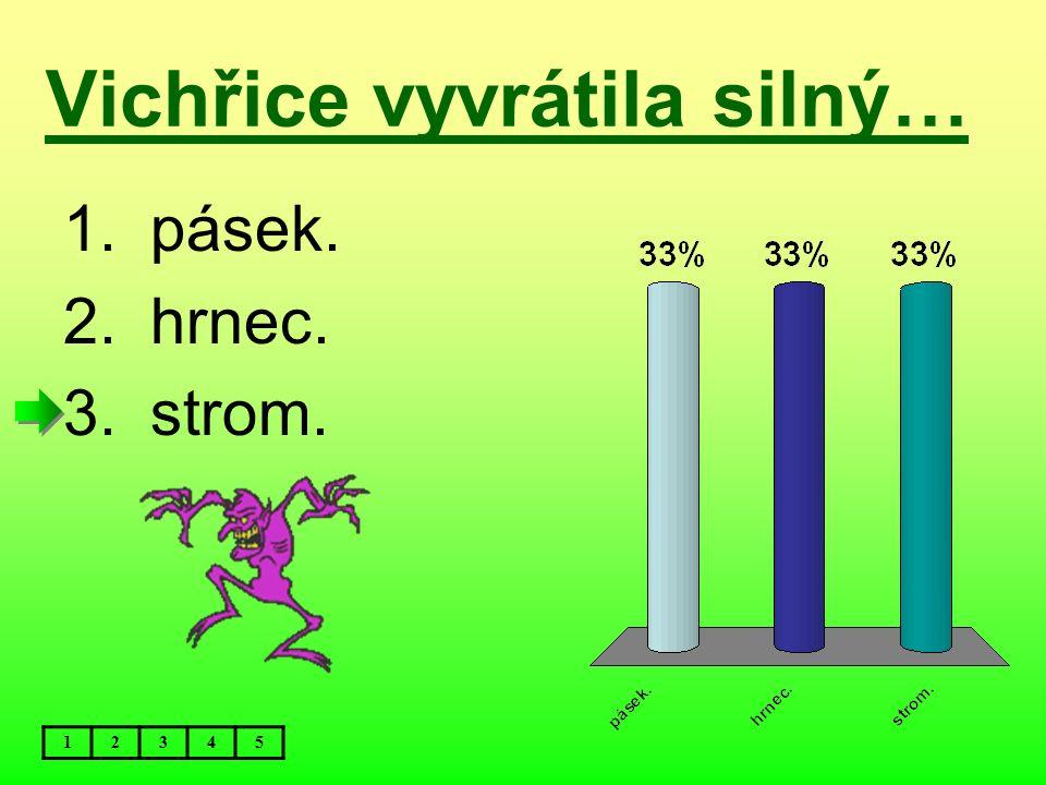 Vichřice vyvrátila silný… 12345 1. pásek. 2. hrnec. 3. strom.