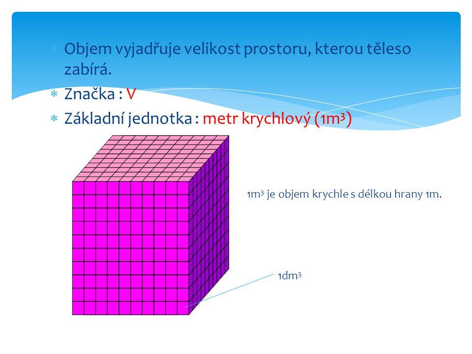  Objem vyjadřuje velikost prostoru, kterou těleso zabírá.  Značka : V  Základní jednotka : metr krychlový (1m 3 ) 1m 3 je objem krychle s délkou hr