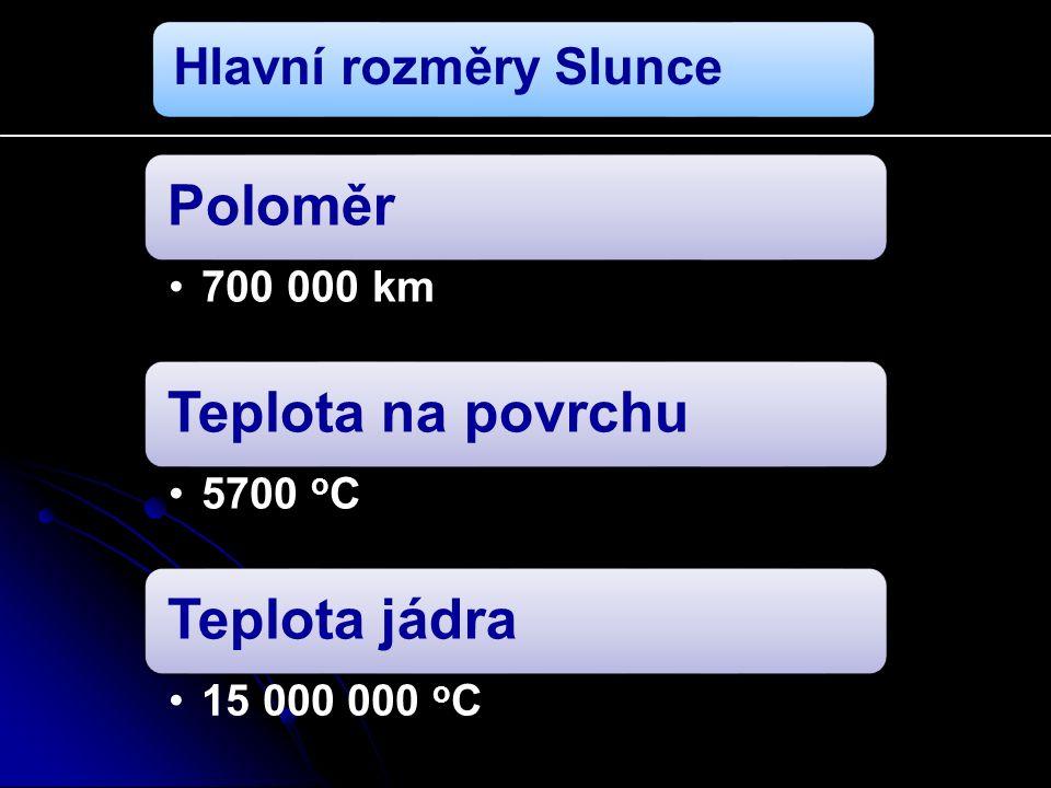 Poloměr 700 000 km Teplota na povrchu 5700 o C Teplota jádra 15 000 000 o C Hlavní rozměry Slunce