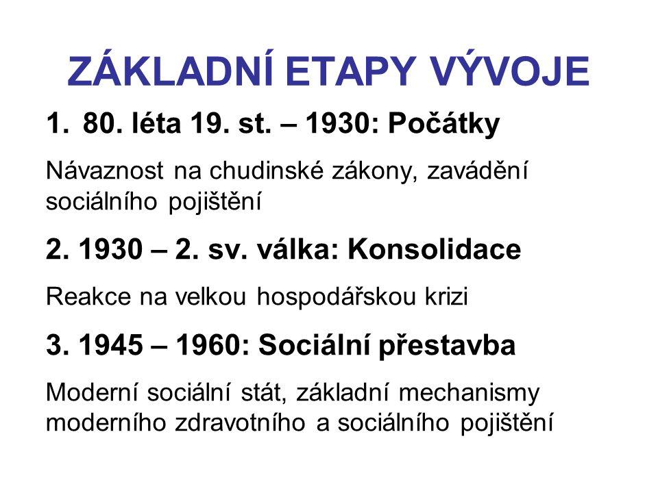 ZÁKLADNÍ ETAPY VÝVOJE 1.80. léta 19. st. – 1930: Počátky Návaznost na chudinské zákony, zavádění sociálního pojištění 2. 1930 – 2. sv. válka: Konsolid