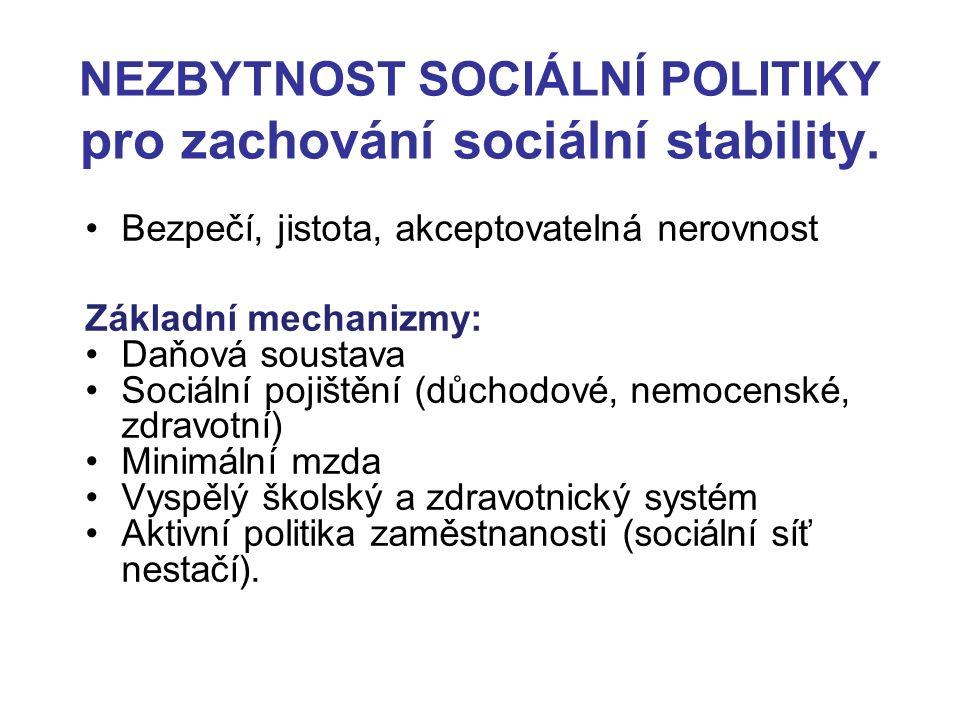 NEZBYTNOST SOCIÁLNÍ POLITIKY pro zachování sociální stability. Bezpečí, jistota, akceptovatelná nerovnost Základní mechanizmy: Daňová soustava Sociáln