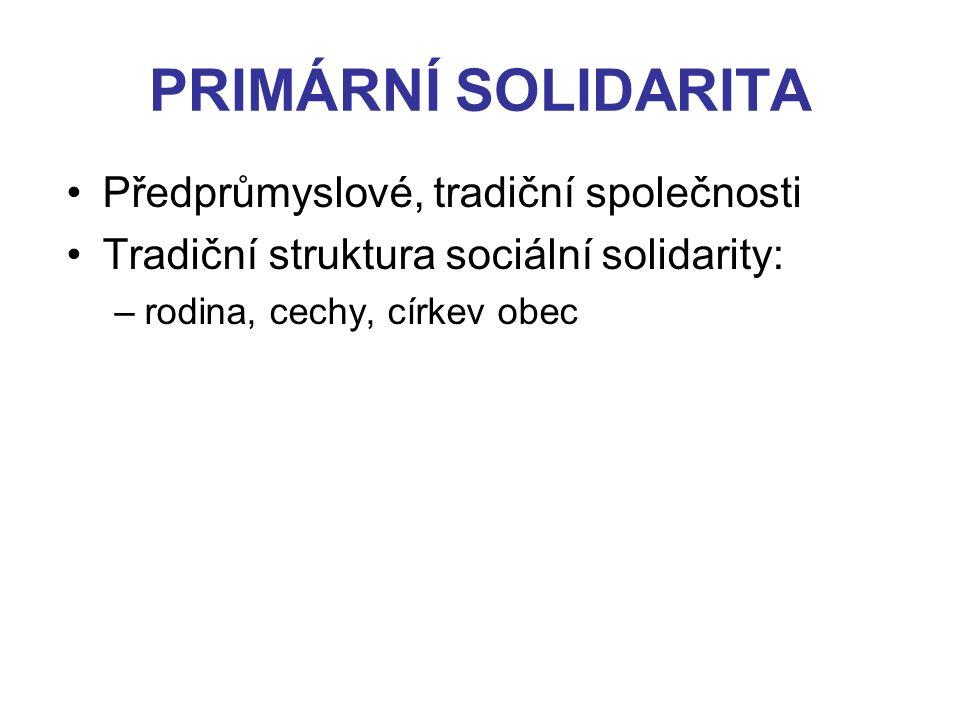 PRIMÁRNÍ SOLIDARITA Předprůmyslové, tradiční společnosti Tradiční struktura sociální solidarity: –rodina, cechy, církev obec