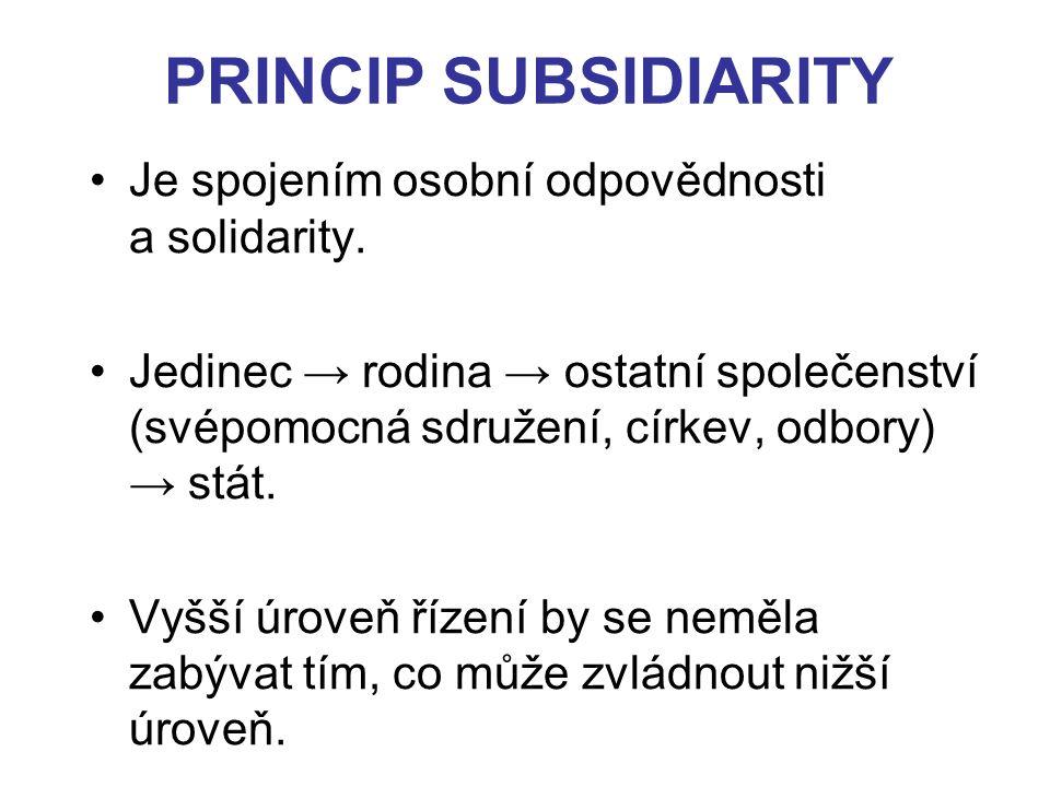 PRINCIP SUBSIDIARITY Je spojením osobní odpovědnosti a solidarity. Jedinec → rodina → ostatní společenství (svépomocná sdružení, církev, odbory) → stá