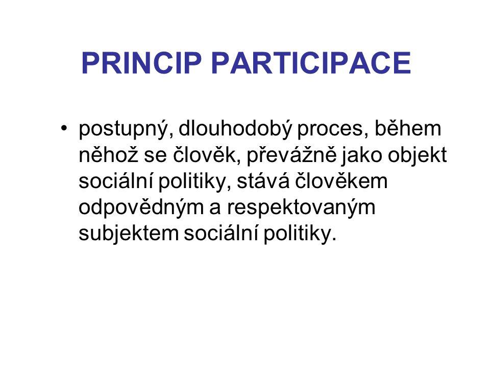 PRINCIP PARTICIPACE postupný, dlouhodobý proces, během něhož se člověk, převážně jako objekt sociální politiky, stává člověkem odpovědným a respektova