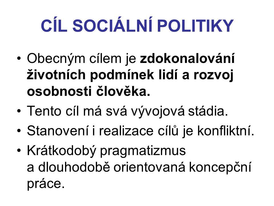 CÍL SOCIÁLNÍ POLITIKY Obecným cílem je zdokonalování životních podmínek lidí a rozvoj osobnosti člověka. Tento cíl má svá vývojová stádia. Stanovení i