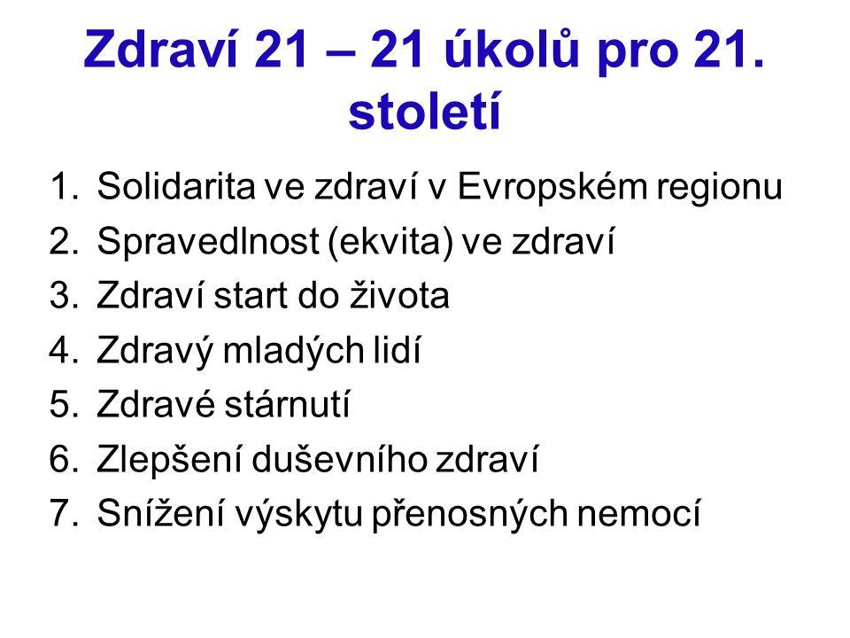 Zdraví 21 – 21 úkolů pro 21. století 1.Solidarita ve zdraví v Evropském regionu 2.Spravedlnost (ekvita) ve zdraví 3.Zdraví start do života 4.Zdravý ml