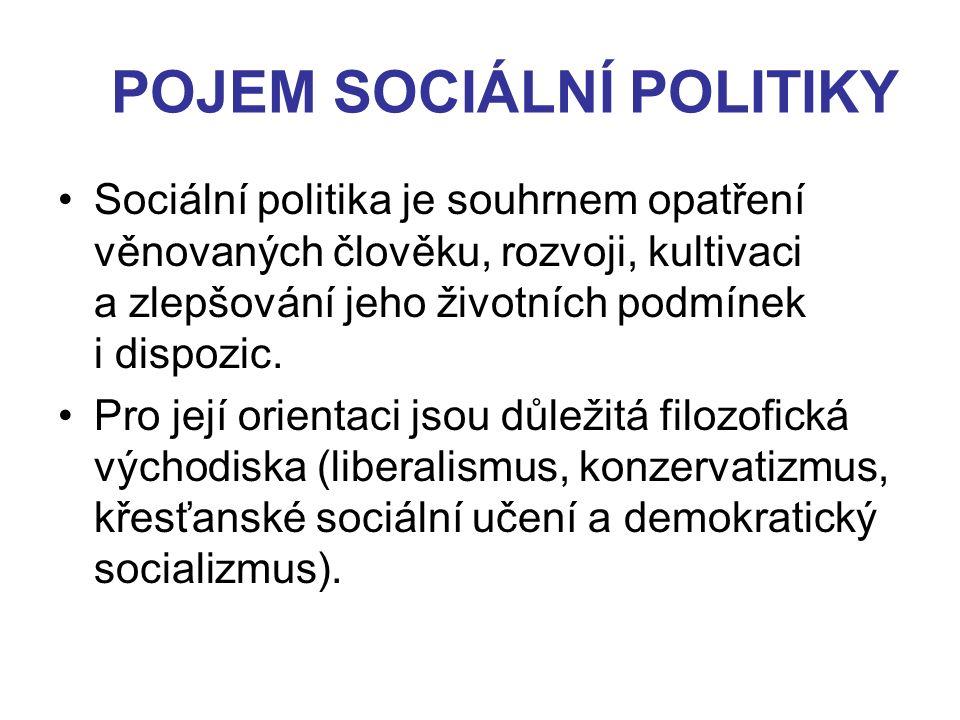 POJEM SOCIÁLNÍ POLITIKY Sociální politika je souhrnem opatření věnovaných člověku, rozvoji, kultivaci a zlepšování jeho životních podmínek i dispozic.