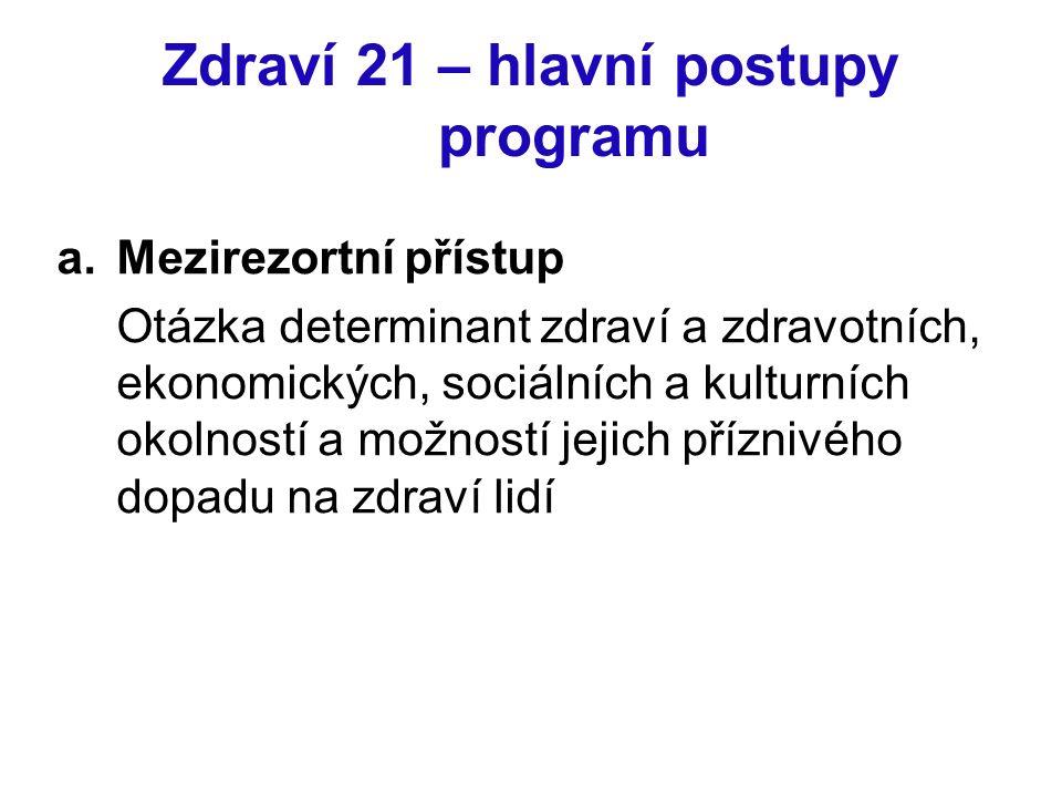Zdraví 21 – hlavní postupy programu a.Mezirezortní přístup Otázka determinant zdraví a zdravotních, ekonomických, sociálních a kulturních okolností a
