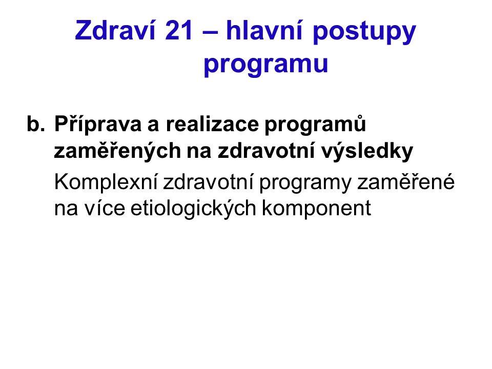 Zdraví 21 – hlavní postupy programu b.Příprava a realizace programů zaměřených na zdravotní výsledky Komplexní zdravotní programy zaměřené na více eti