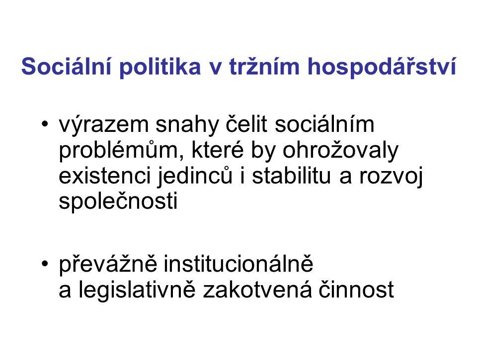 Oblasti sociální politiky Politika sociálního zabezpečení Politika zaměstnanosti Zdravotní politika Vzdělávací politika Politika ve sféře bydlení Rodinná politika