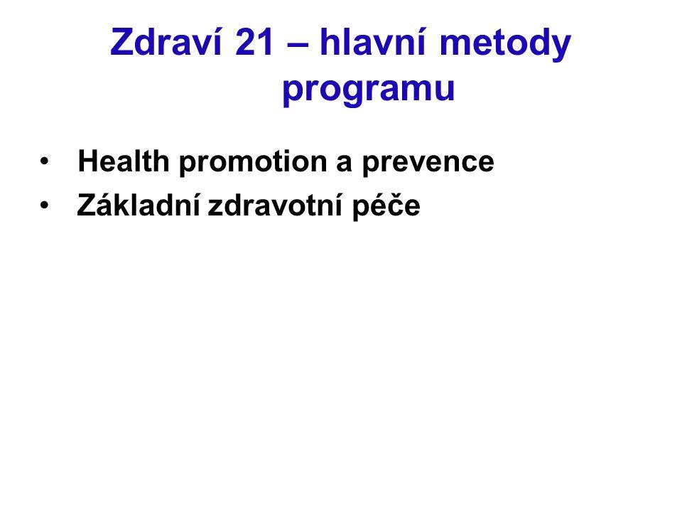 Zdraví 21 – hlavní metody programu Health promotion a prevence Základní zdravotní péče