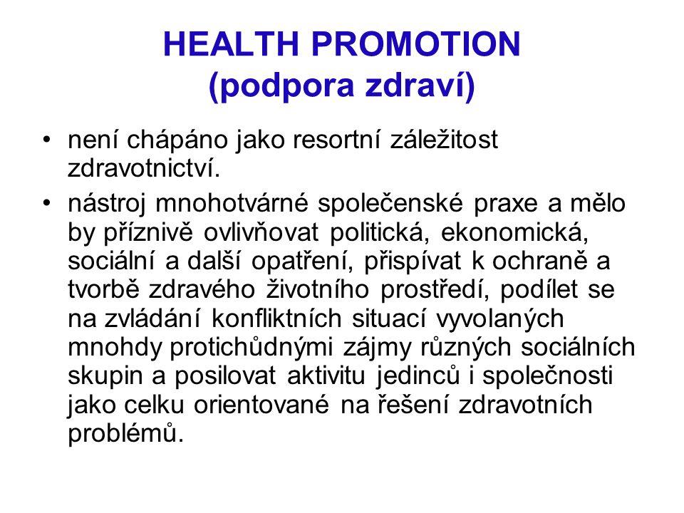 HEALTH PROMOTION (podpora zdraví) není chápáno jako resortní záležitost zdravotnictví. nástroj mnohotvárné společenské praxe a mělo by příznivě ovlivň