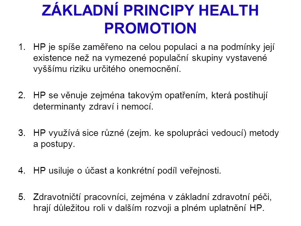ZÁKLADNÍ PRINCIPY HEALTH PROMOTION 1.HP je spíše zaměřeno na celou populaci a na podmínky její existence než na vymezené populační skupiny vystavené v