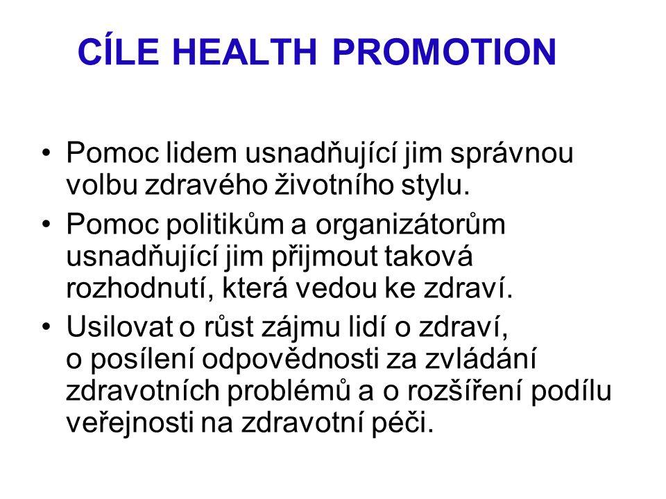 CÍLE HEALTH PROMOTION Pomoc lidem usnadňující jim správnou volbu zdravého životního stylu. Pomoc politikům a organizátorům usnadňující jim přijmout ta