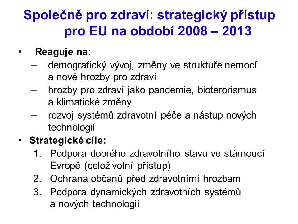 Společně pro zdraví: strategický přístup pro EU na období 2008 – 2013 Reaguje na: –demografický vývoj, změny ve struktuře nemocí a nové hrozby pro zdr