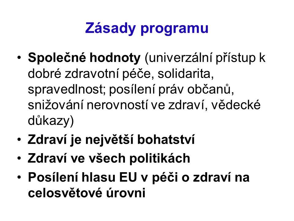 Zásady programu Společné hodnoty (univerzální přístup k dobré zdravotní péče, solidarita, spravedlnost; posílení práv občanů, snižování nerovností ve