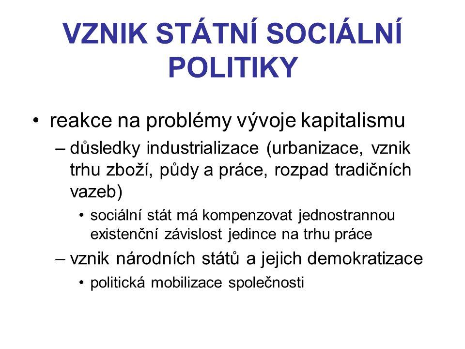 VZNIK STÁTNÍ SOCIÁLNÍ POLITIKY reakce na problémy vývoje kapitalismu –důsledky industrializace (urbanizace, vznik trhu zboží, půdy a práce, rozpad tra
