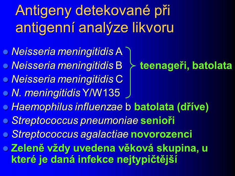 Antigeny detekované při antigenní analýze likvoru Neisseria meningitidis A Neisseria meningitidis A Neisseria meningitidis B teenageři, batolata Neisseria meningitidis B teenageři, batolata Neisseria meningitidis C Neisseria meningitidis C N.