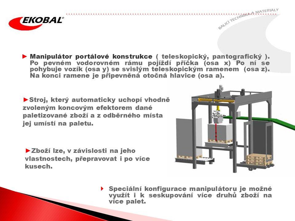 ►Manipulátor portálové konstrukce ( teleskopický, pantografický ).