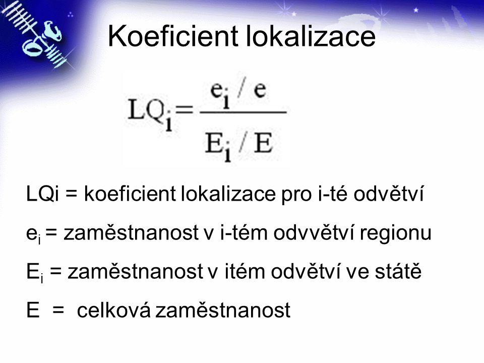 Koeficient lokalizace LQi = koeficient lokalizace pro i-té odvětví e i = zaměstnanost v i-tém odvvětví regionu E i = zaměstnanost v itém odvětví ve státě E = celková zaměstnanost
