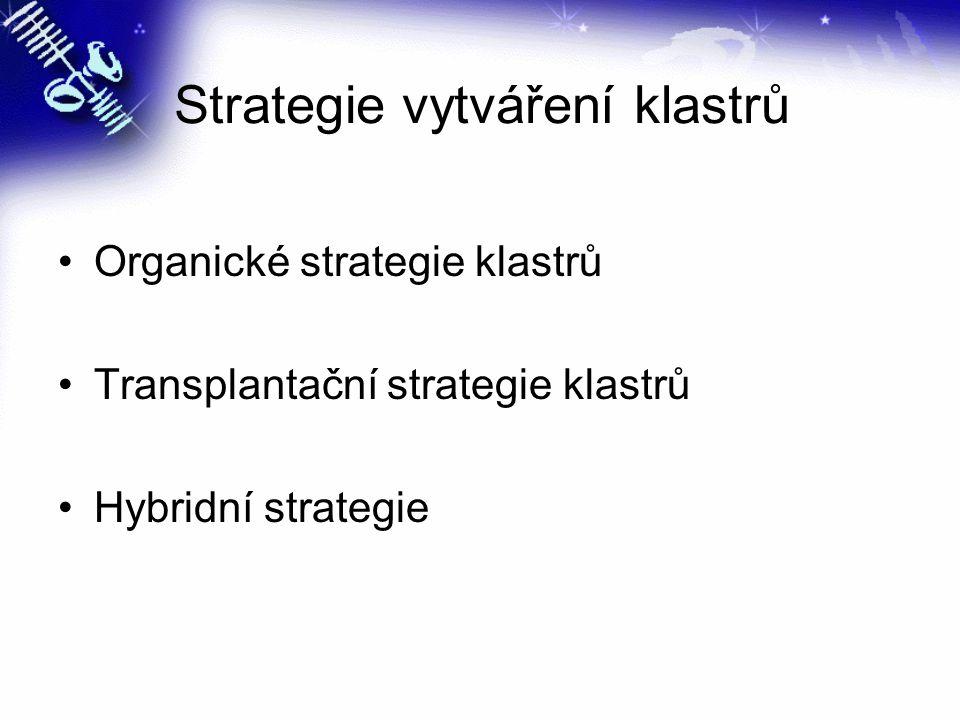 Strategie vytváření klastrů Organické strategie klastrů Transplantační strategie klastrů Hybridní strategie
