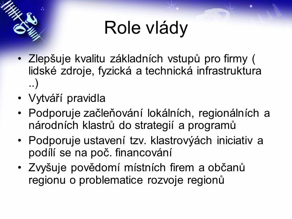 Role vlády Zlepšuje kvalitu základních vstupů pro firmy ( lidské zdroje, fyzická a technická infrastruktura..) Vytváří pravidla Podporuje začleňování lokálních, regionálních a národních klastrů do strategií a programů Podporuje ustavení tzv.