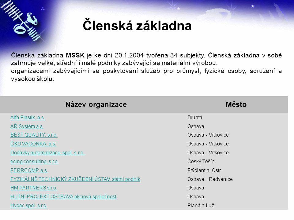 Členská základna Členská základna MSSK je ke dni 20.1.2004 tvořena 34 subjekty.