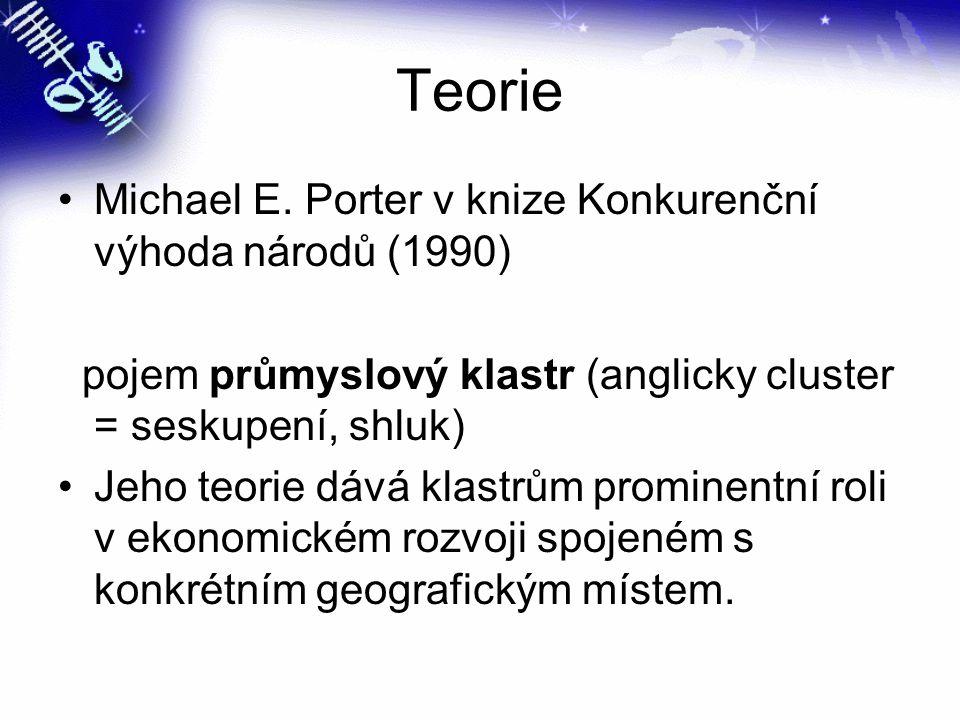 Teorie Michael E.