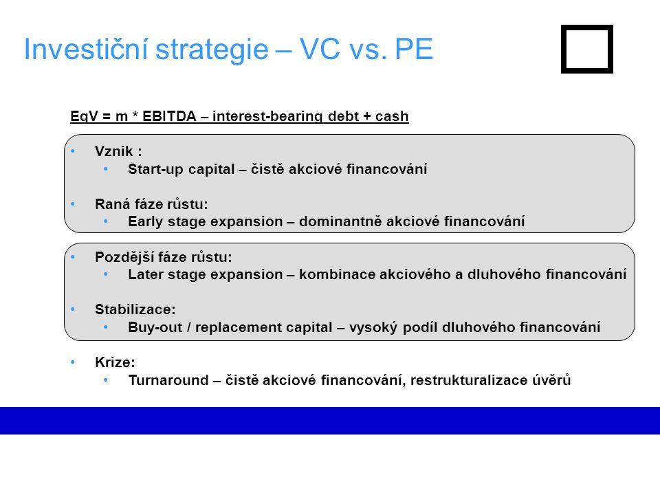 Identifikace investičních příležitostí Investiční strategie (cílové portfolio) Zdroje investičních příležitostí – tvorba deal-flow Vysoké náklady příležitosti -> Vysoká míra selektivnosti Nutnost vysoké efektivity během investičního procesu
