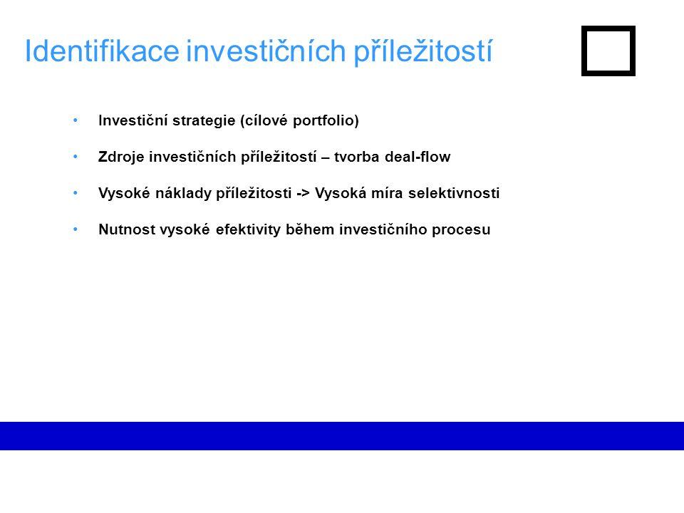 Otázky investičního manažera ∆ EqV = ∆ m * ∆ EBITDA - ∆ interest-bearing debt + ∆ cash Atraktivita odvětví.