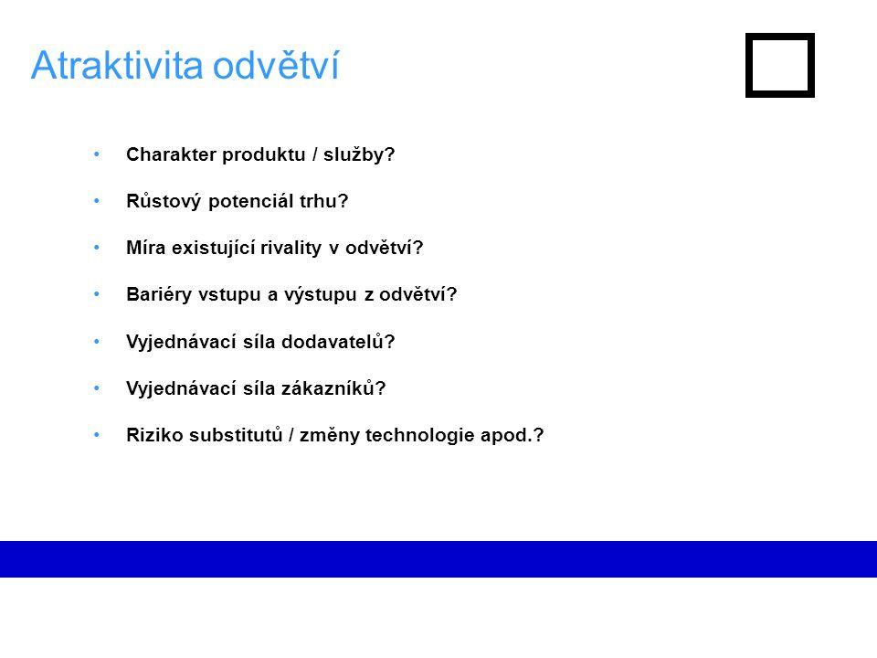 Atraktivita odvětví Charakter produktu / služby. Růstový potenciál trhu.
