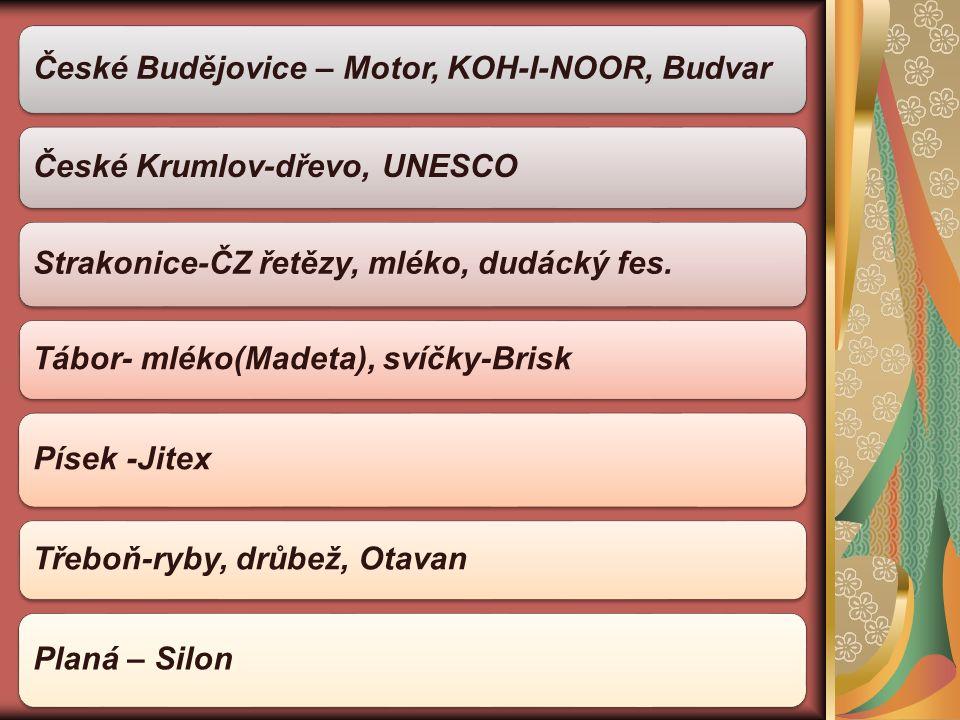 České Budějovice – Motor, KOH-I-NOOR, Budvar České Krumlov-dřevo, UNESCO Strakonice-ČZ řetězy, mléko, dudácký fes.