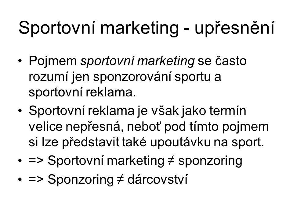 Sportovní marketing - upřesnění Pojmem sportovní marketing se často rozumí jen sponzorování sportu a sportovní reklama. Sportovní reklama je však jako