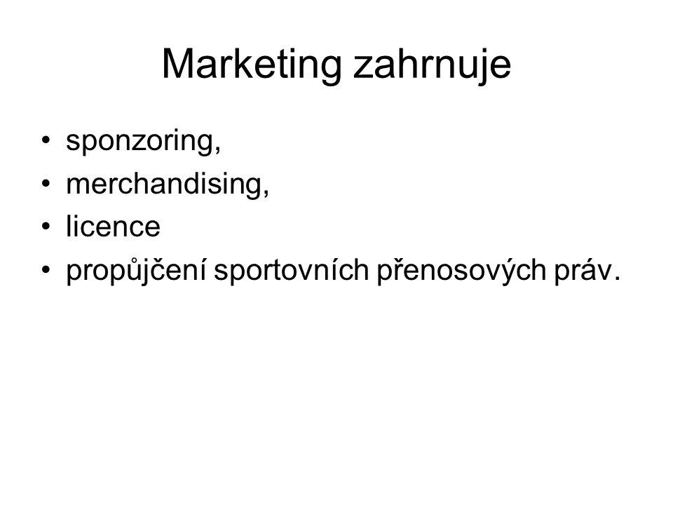 Marketing zahrnuje sponzoring, merchandising, licence propůjčení sportovních přenosových práv.
