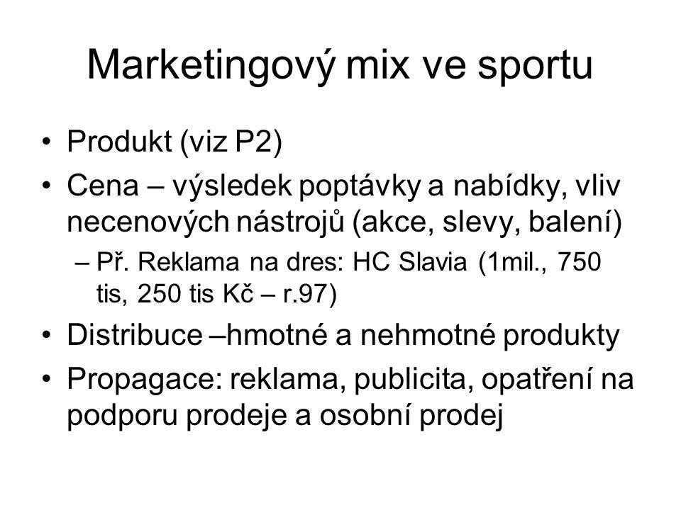 Marketingový mix ve sportu Produkt (viz P2) Cena – výsledek poptávky a nabídky, vliv necenových nástrojů (akce, slevy, balení) –Př. Reklama na dres: H