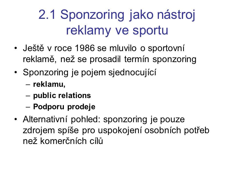 2.1 Sponzoring jako nástroj reklamy ve sportu Ještě v roce 1986 se mluvilo o sportovní reklamě, než se prosadil termín sponzoring Sponzoring je pojem