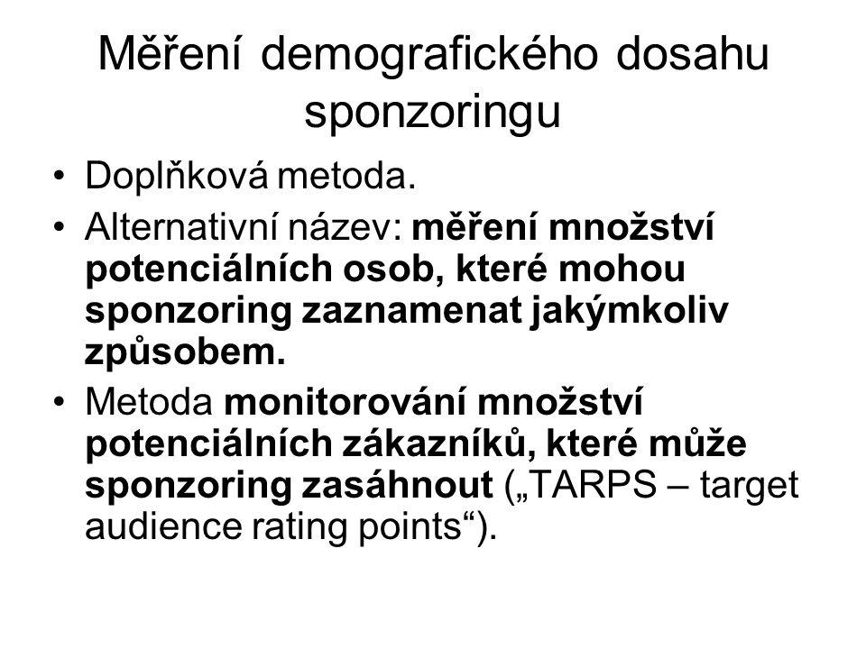 Měření demografického dosahu sponzoringu Doplňková metoda. Alternativní název: měření množství potenciálních osob, které mohou sponzoring zaznamenat j