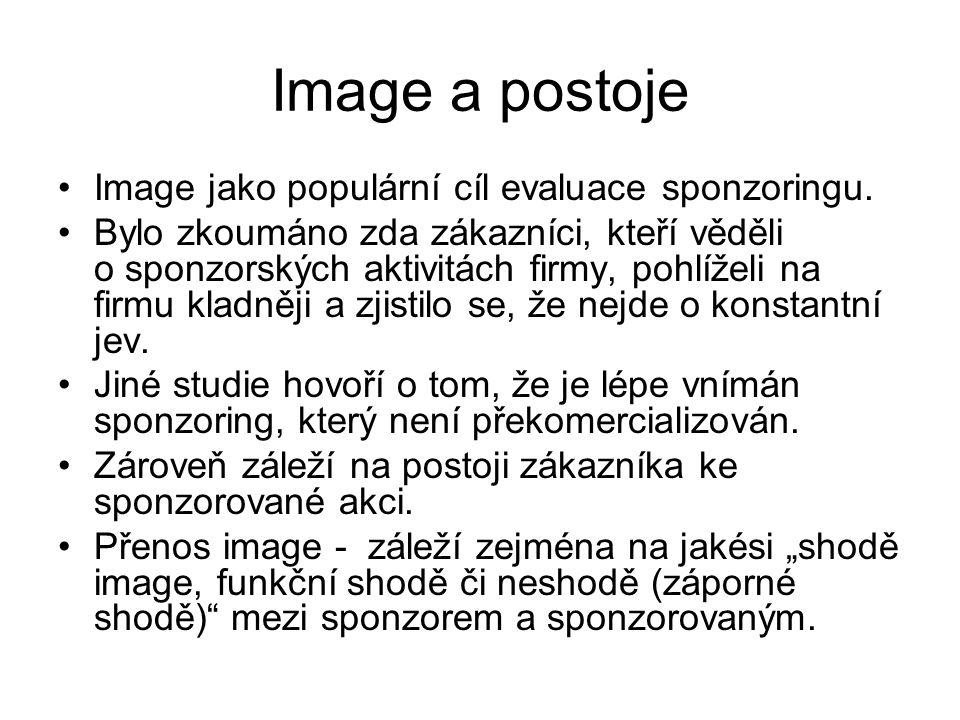 Image a postoje Image jako populární cíl evaluace sponzoringu. Bylo zkoumáno zda zákazníci, kteří věděli o sponzorských aktivitách firmy, pohlíželi na