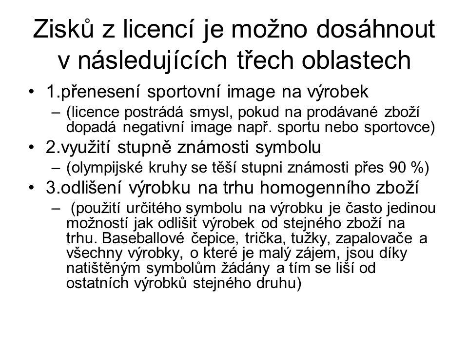 Zisků z licencí je možno dosáhnout v následujících třech oblastech 1.přenesení sportovní image na výrobek –(licence postrádá smysl, pokud na prodávané