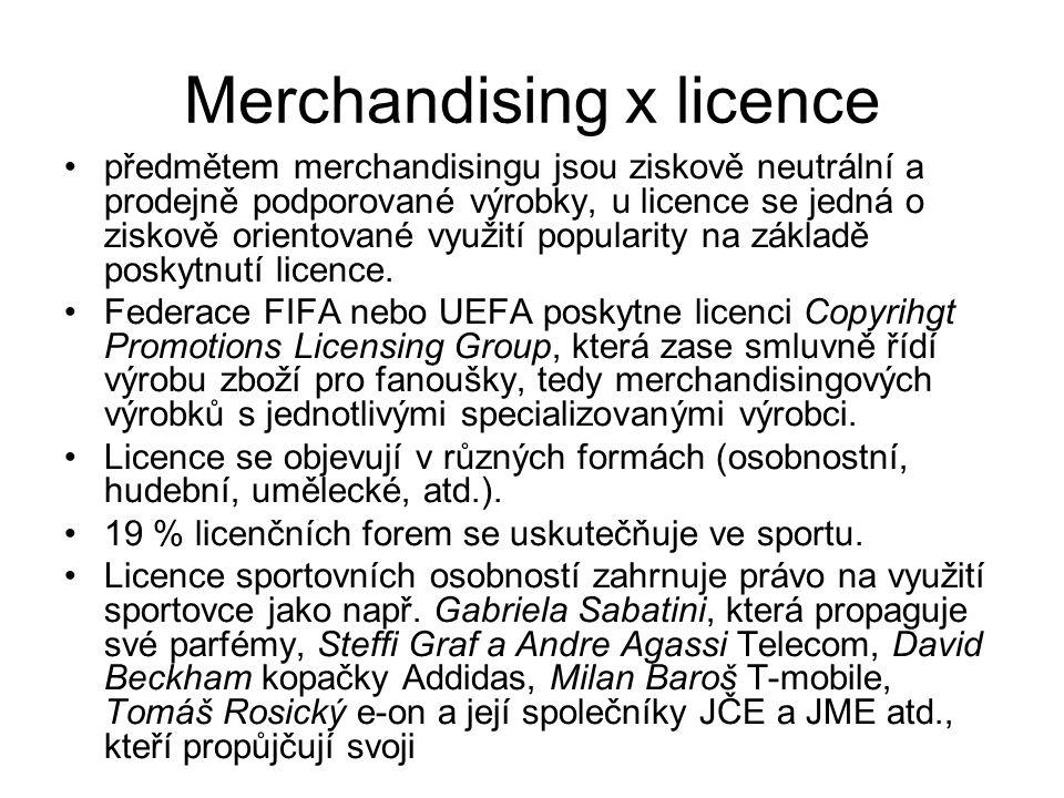 Merchandising x licence předmětem merchandisingu jsou ziskově neutrální a prodejně podporované výrobky, u licence se jedná o ziskově orientované využi
